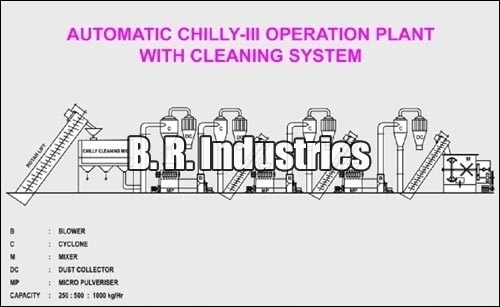 Specification of Chilly Grinding Plants